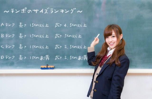 日本網友瘋傳《JJ尺吋表》,讓亞洲人難以超越的嚴苛尺寸分級!